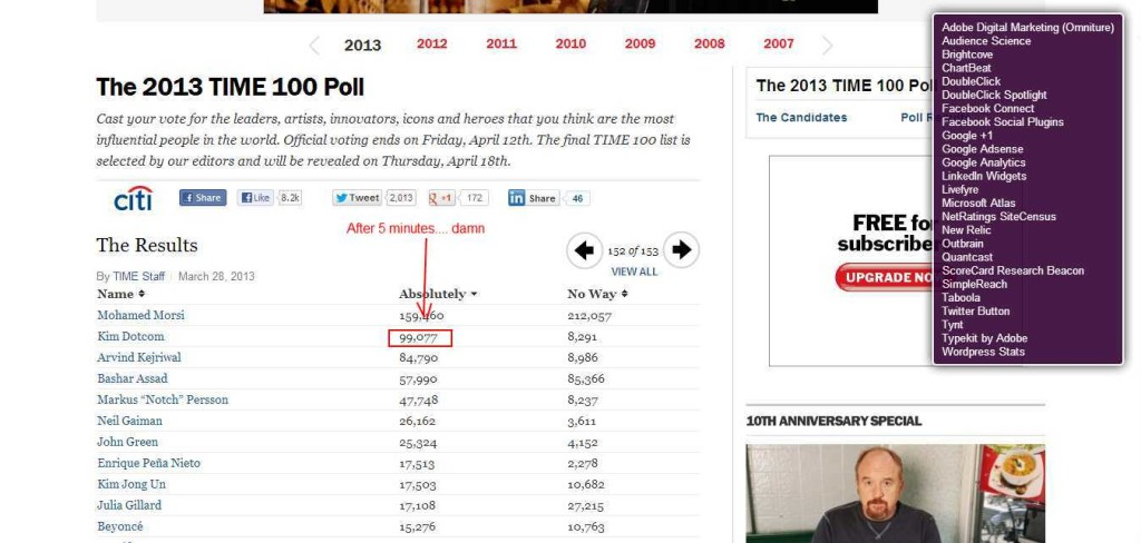 The Results - The 2013 TIME 100 Poll - TIME.com